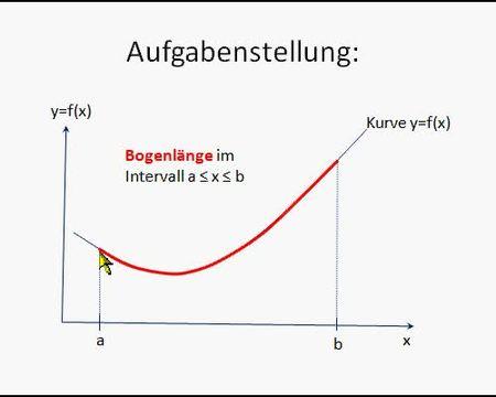 Bogenlänge Einer Kurve Berechnen : bogenl nge einer ebenen kurve naturwissenschaften und mathematik online lernen ~ Themetempest.com Abrechnung