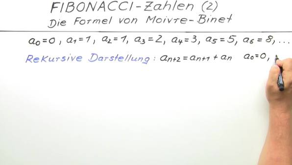 Fibonacci Formel