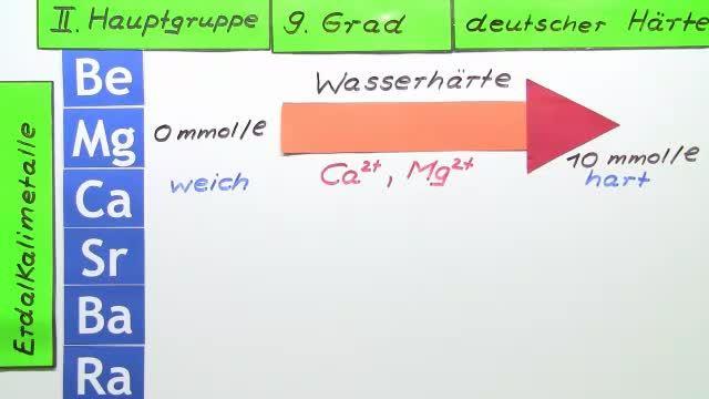 Grad Deutscher Härte Berechnen : wasserh rte grad deutscher h rte chemie online lernen ~ Themetempest.com Abrechnung