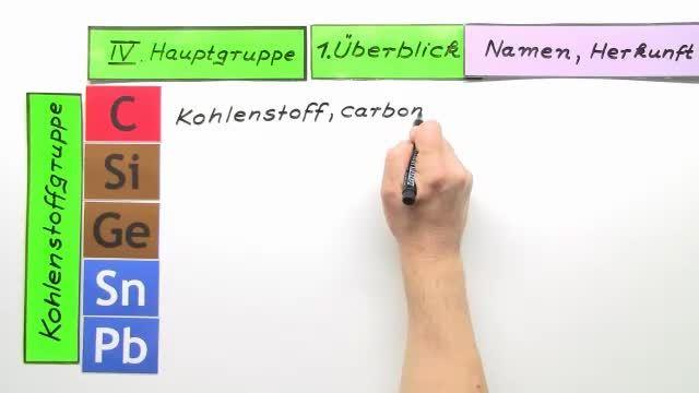IV. Hauptgruppe – Überblick