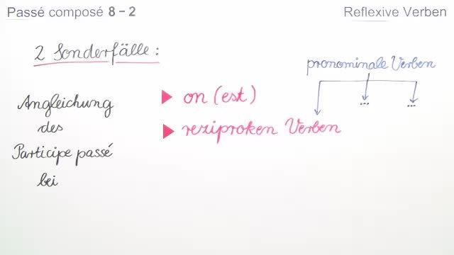 Passé Composé – Sonderfälle bei reflexiven Verben