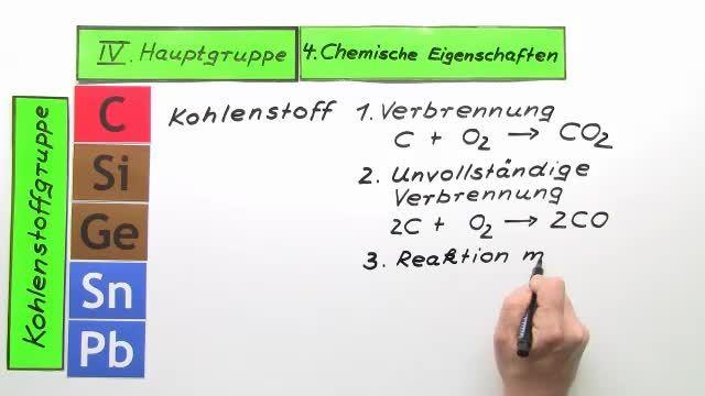 IV. Hauptgruppe – Chemische Eigenschaften