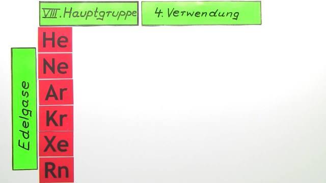 VIII. Hauptgruppe – Verwendung
