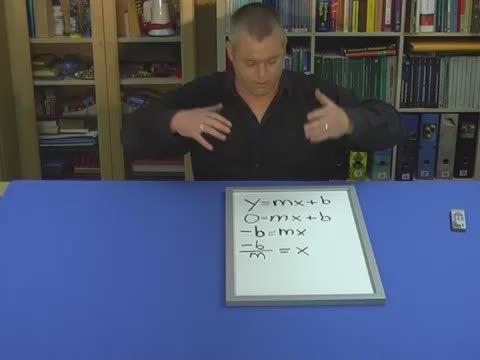 Lineare Funktion – Nullstellen berechnen (2)