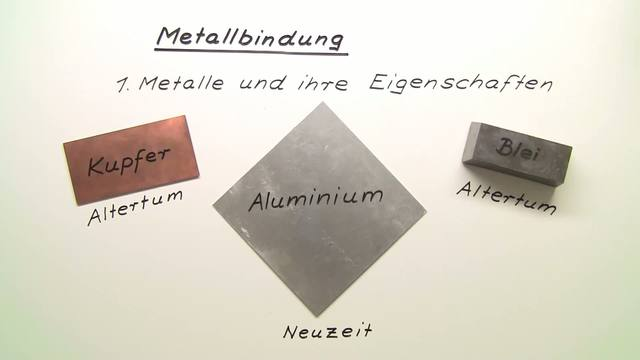 Metallbindung – Einführung