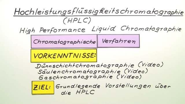 Hochleistungsflüssigkeitschromatographie (HPLC)