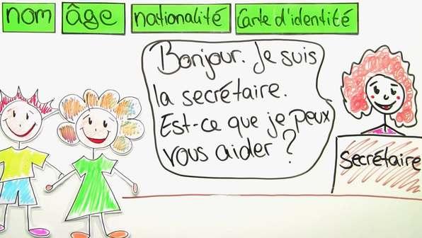 Jemanden kennenlernen französisch