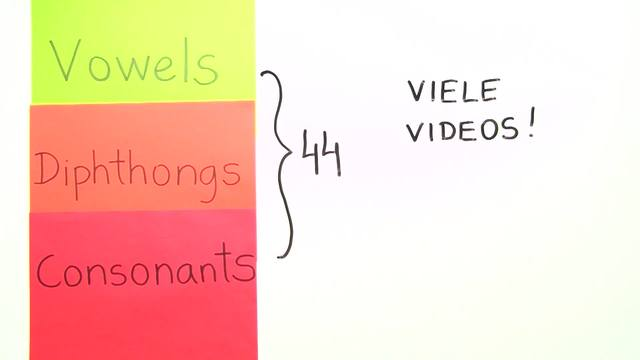Pronunciation: Vowels, Diphthongs and Consonants (Übungsvideo)