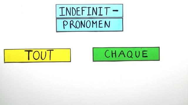 wie verwende ich die indefinitpronomen tout und chaque 1 franz sisch online lernen. Black Bedroom Furniture Sets. Home Design Ideas